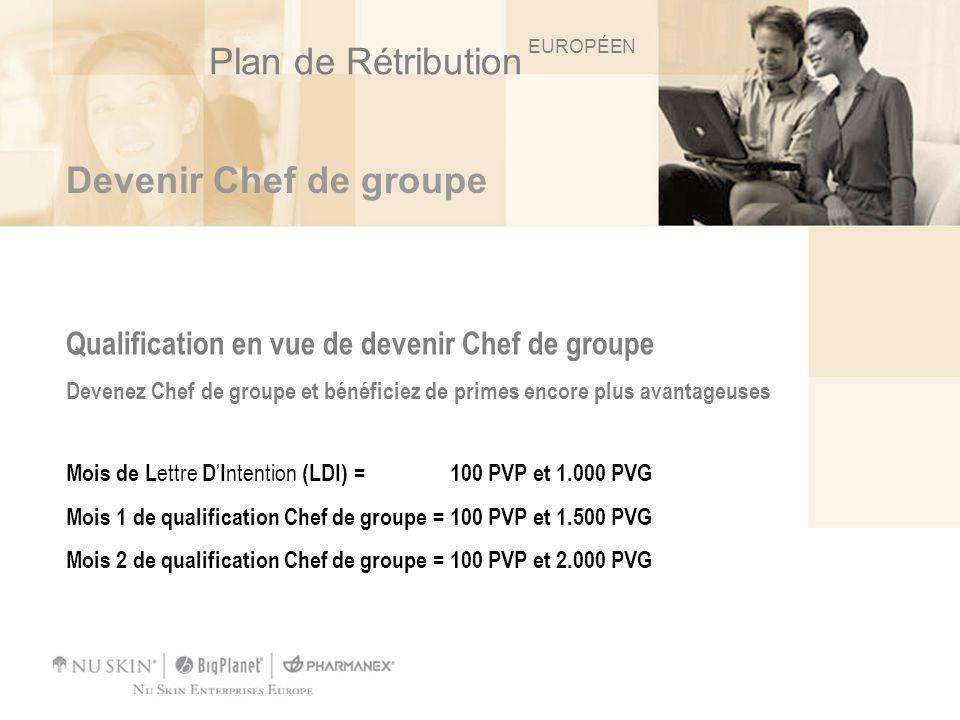 Plan de Rétribution Devenir Chef de groupe