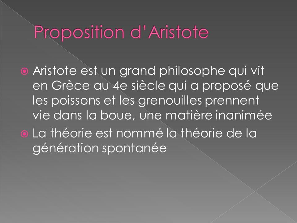 Proposition d'Aristote