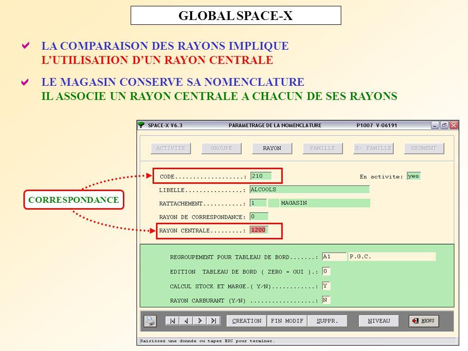 GLOBAL SPACE-X 