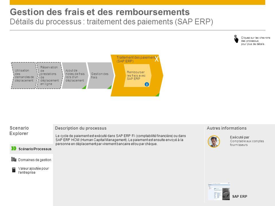 Gestion des frais et des remboursements Détails du processus : traitement des paiements (SAP ERP)