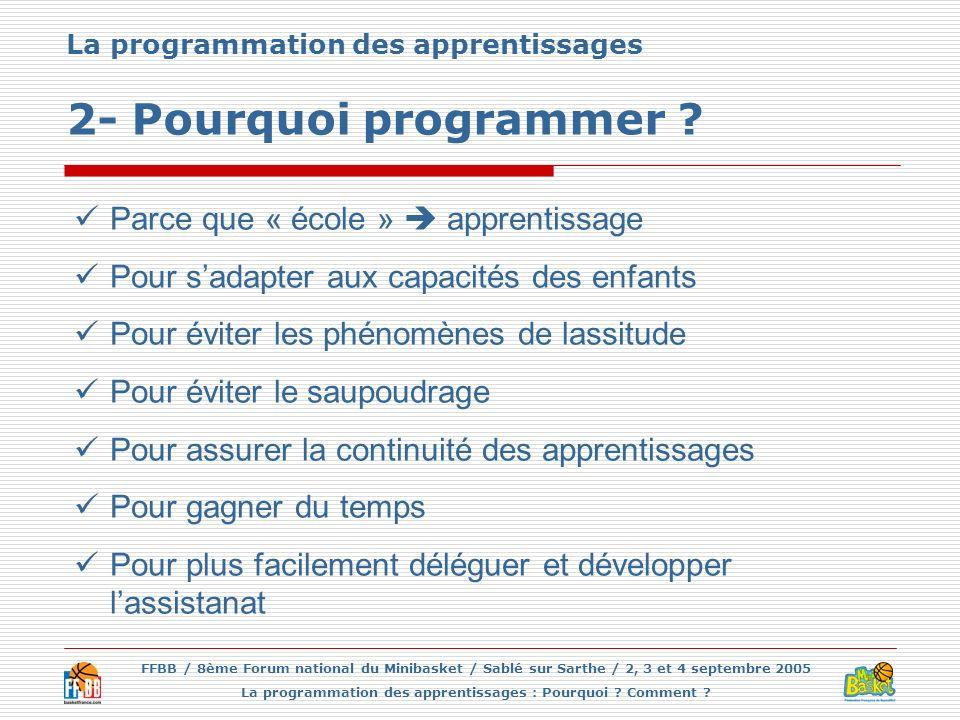 La programmation des apprentissages 2- Pourquoi programmer