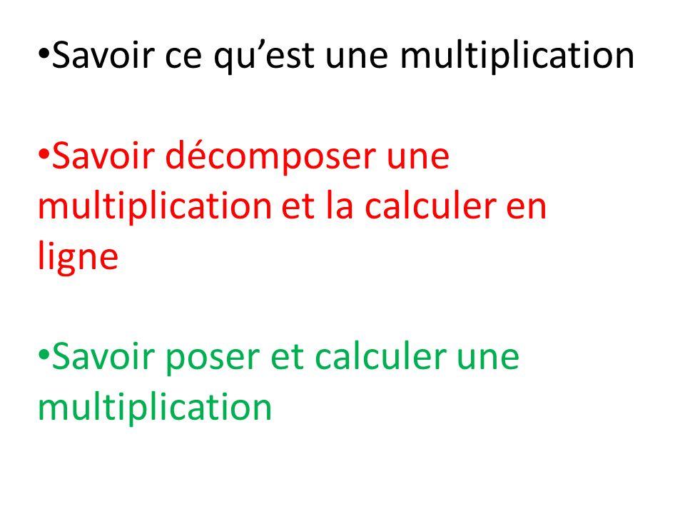 Savoir ce qu'est une multiplication