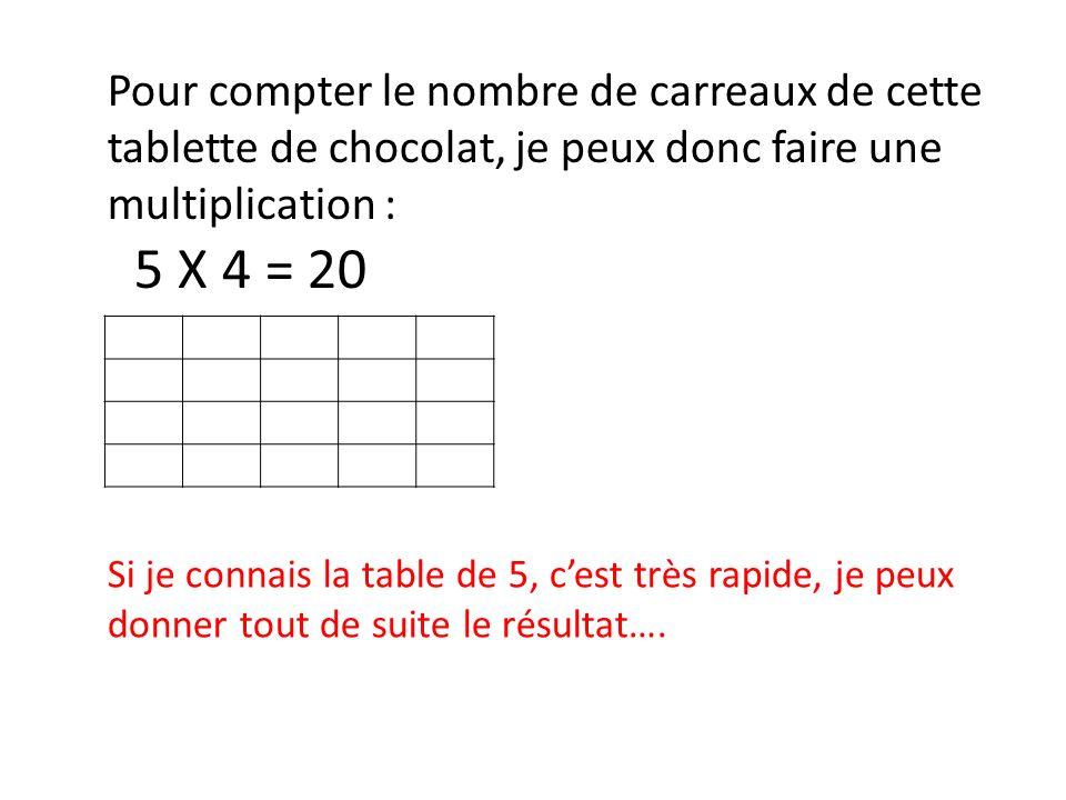 Pour compter le nombre de carreaux de cette tablette de chocolat, je peux donc faire une multiplication :