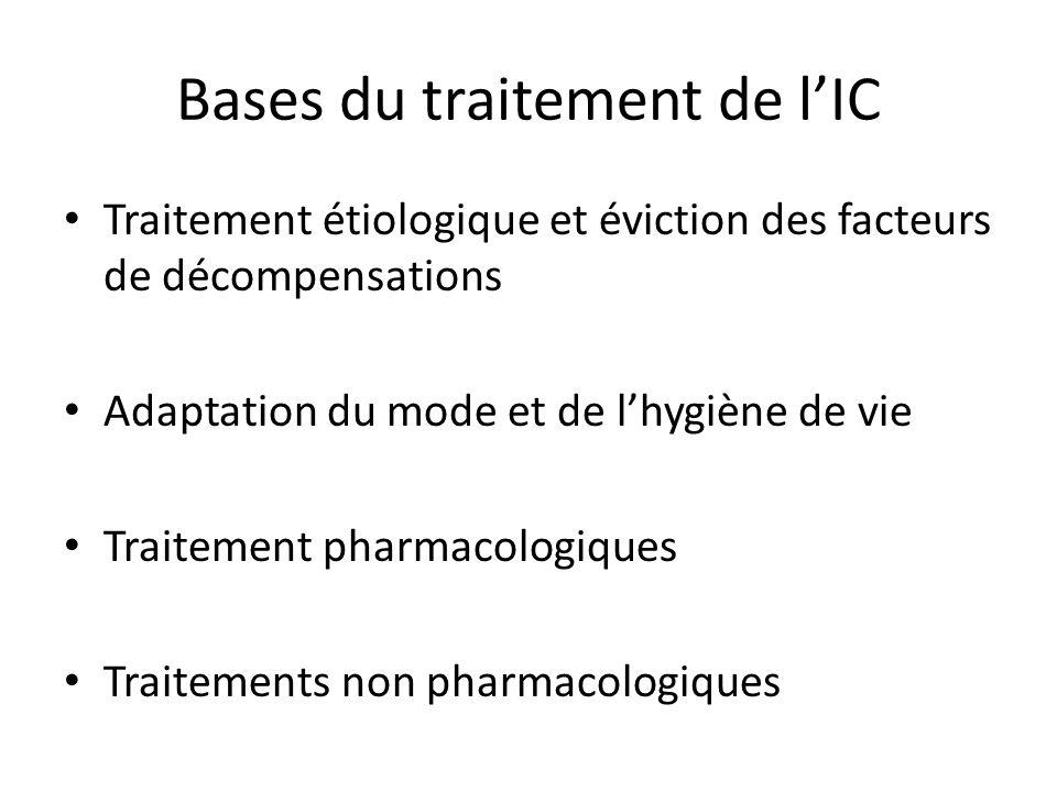 Bases du traitement de l'IC