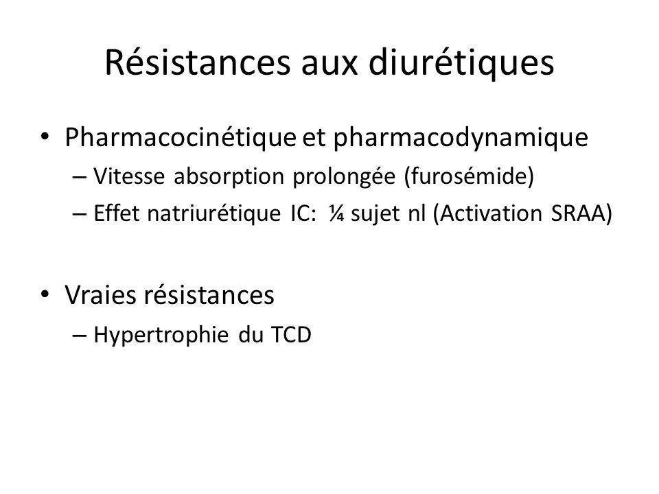 Résistances aux diurétiques