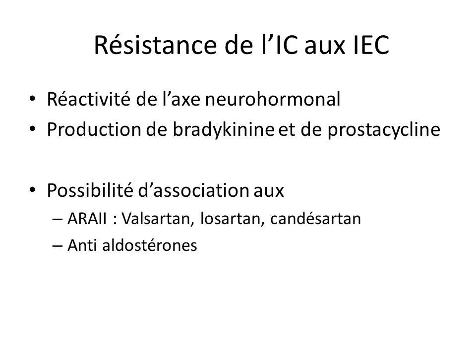 Résistance de l'IC aux IEC