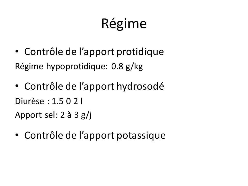 Régime Contrôle de l'apport protidique Contrôle de l'apport hydrosodé