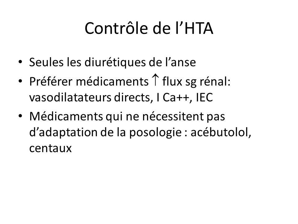 Contrôle de l'HTA Seules les diurétiques de l'anse
