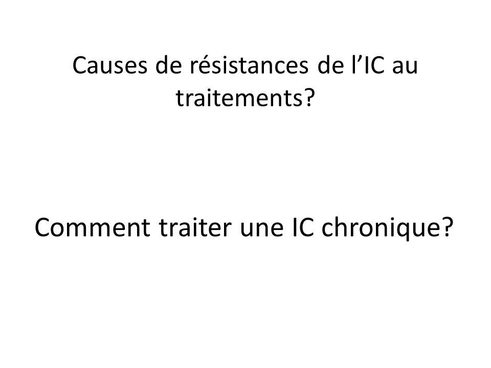 Causes de résistances de l'IC au traitements