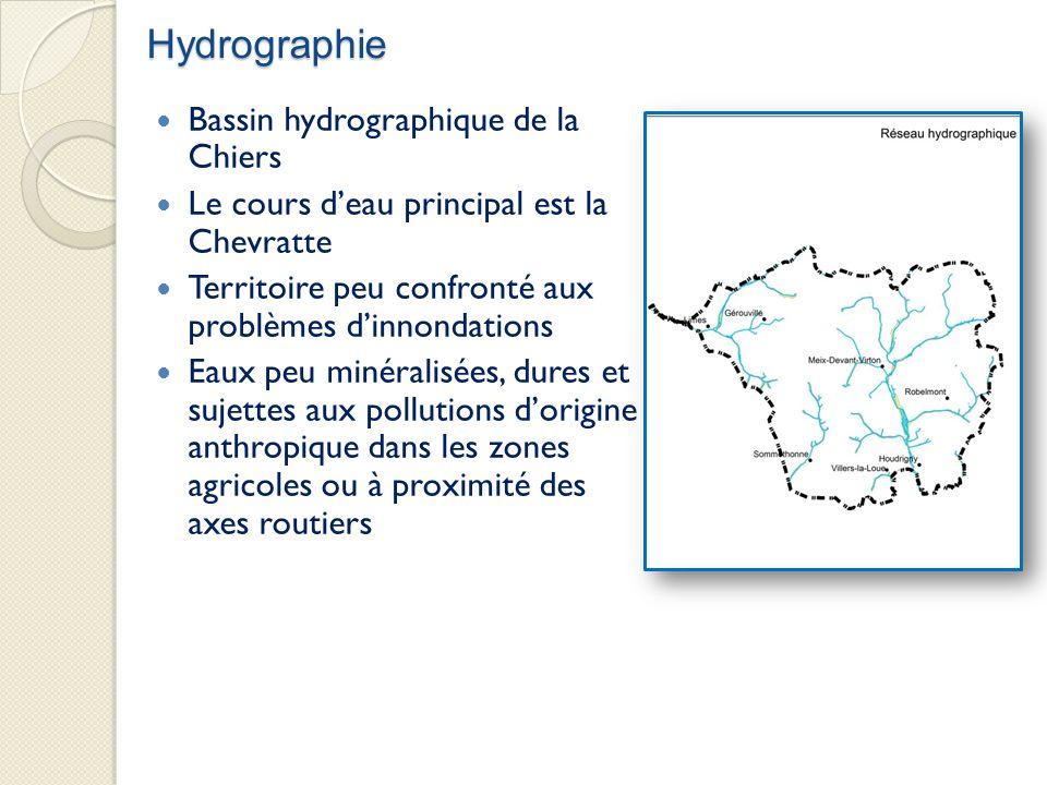 Hydrographie Bassin hydrographique de la Chiers