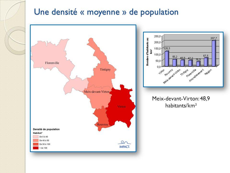 Meix-devant-Virton: 48,9 habitants/km²