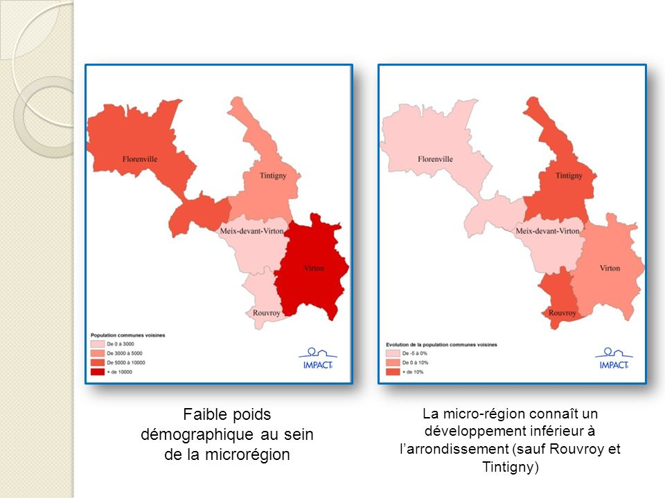 Faible poids démographique au sein de la microrégion