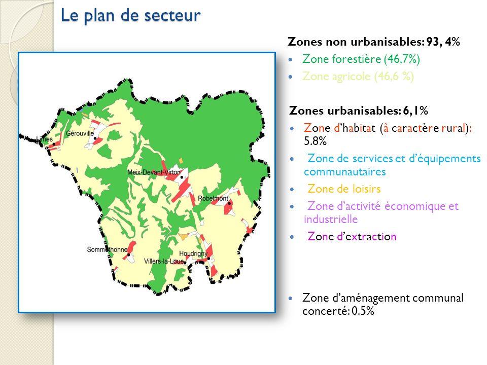 Le plan de secteur Zones non urbanisables: 93, 4%