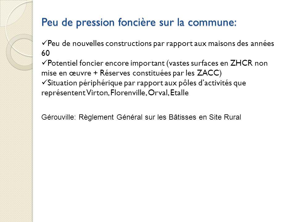 Peu de pression foncière sur la commune: