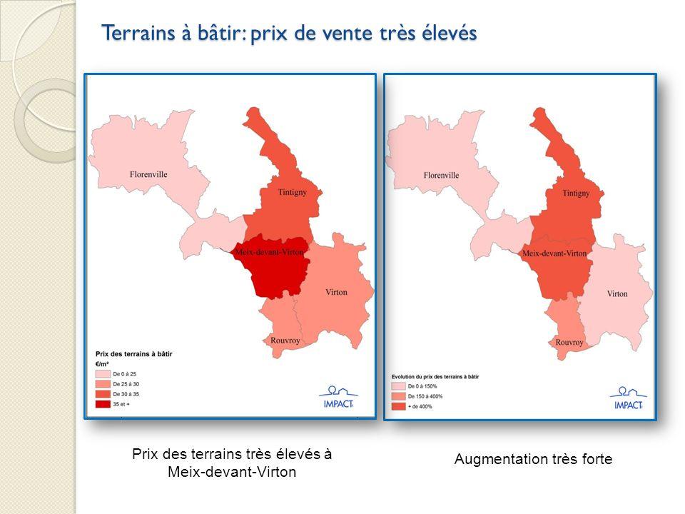 Terrains à bâtir: prix de vente très élevés