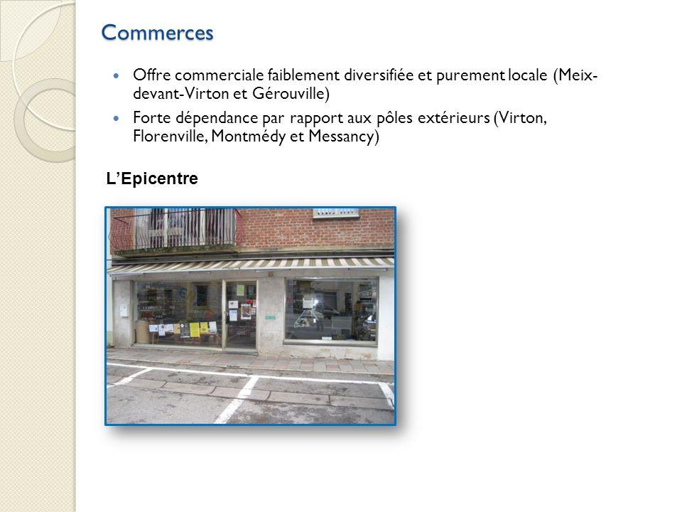 Commerces Offre commerciale faiblement diversifiée et purement locale (Meix- devant-Virton et Gérouville)