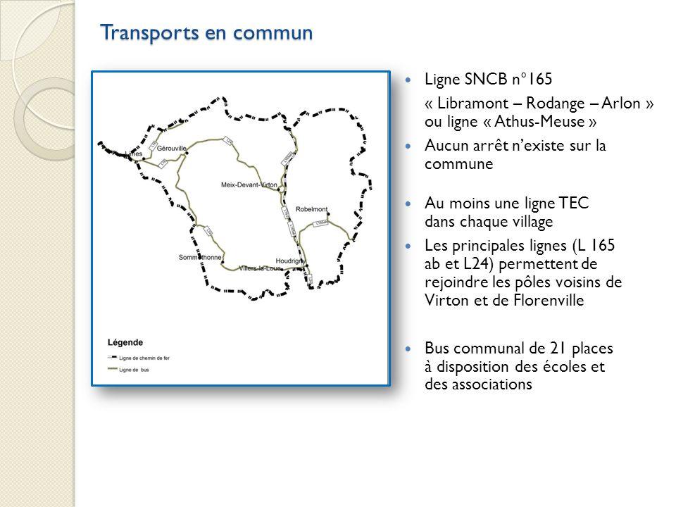 Transports en commun Ligne SNCB n°165