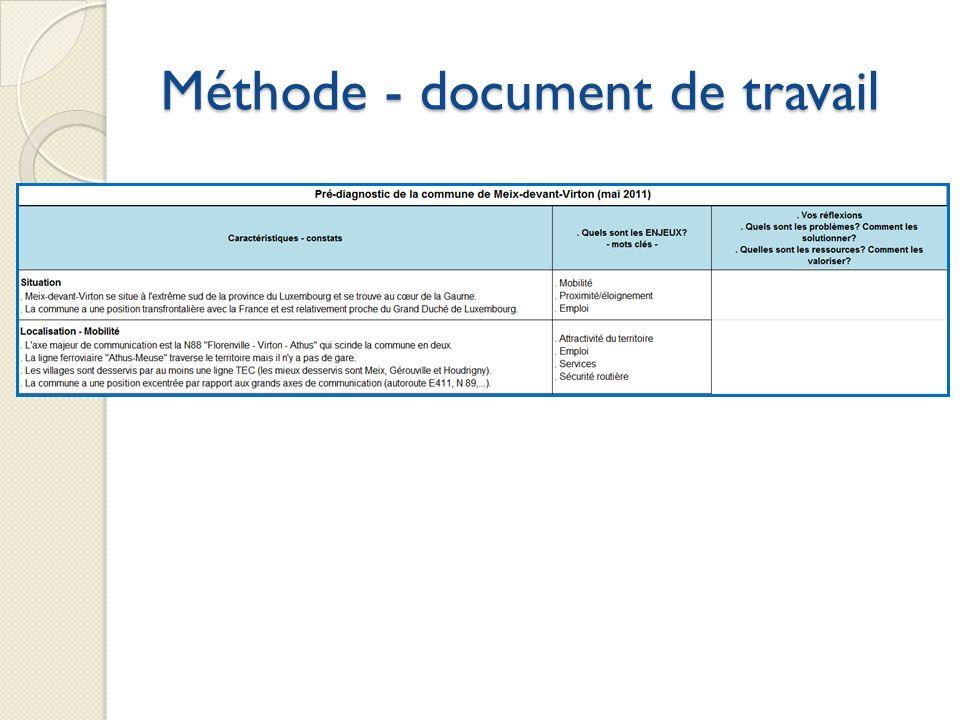 Méthode - document de travail