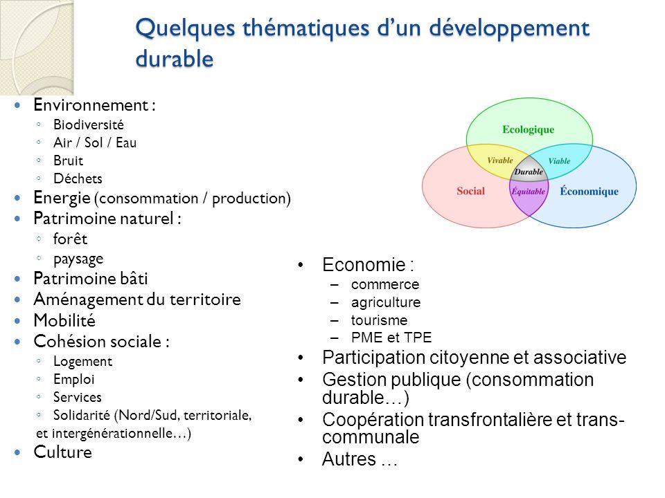 Quelques thématiques d'un développement durable