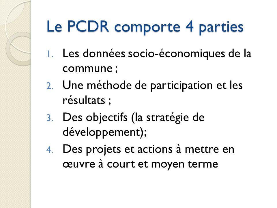 Le PCDR comporte 4 parties