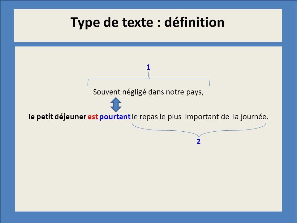 Type de texte : définition