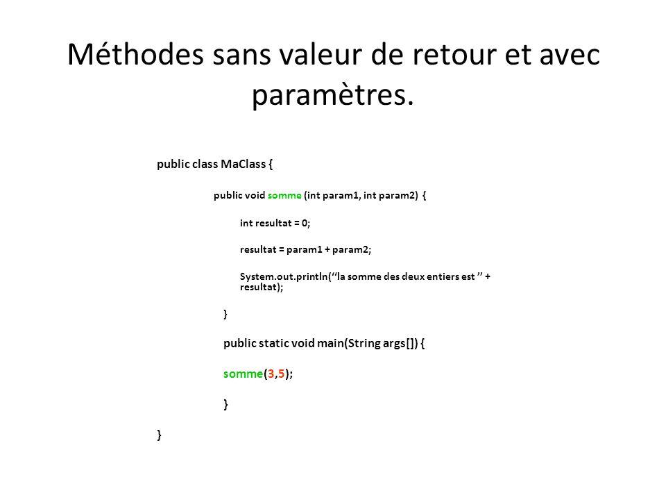 Méthodes sans valeur de retour et avec paramètres.