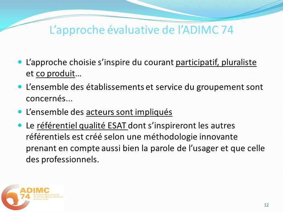 L'approche évaluative de l'ADIMC 74