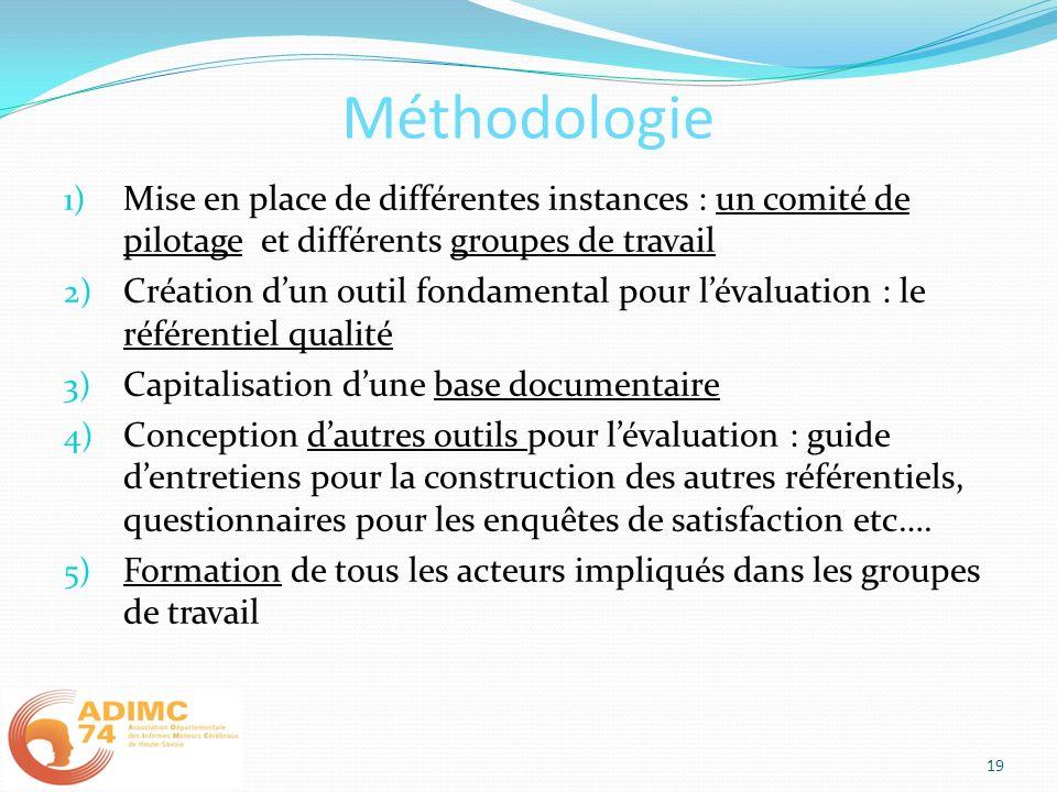 Méthodologie Mise en place de différentes instances : un comité de pilotage et différents groupes de travail.