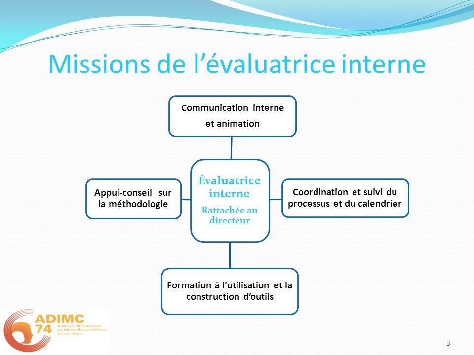 Missions de l'évaluatrice interne
