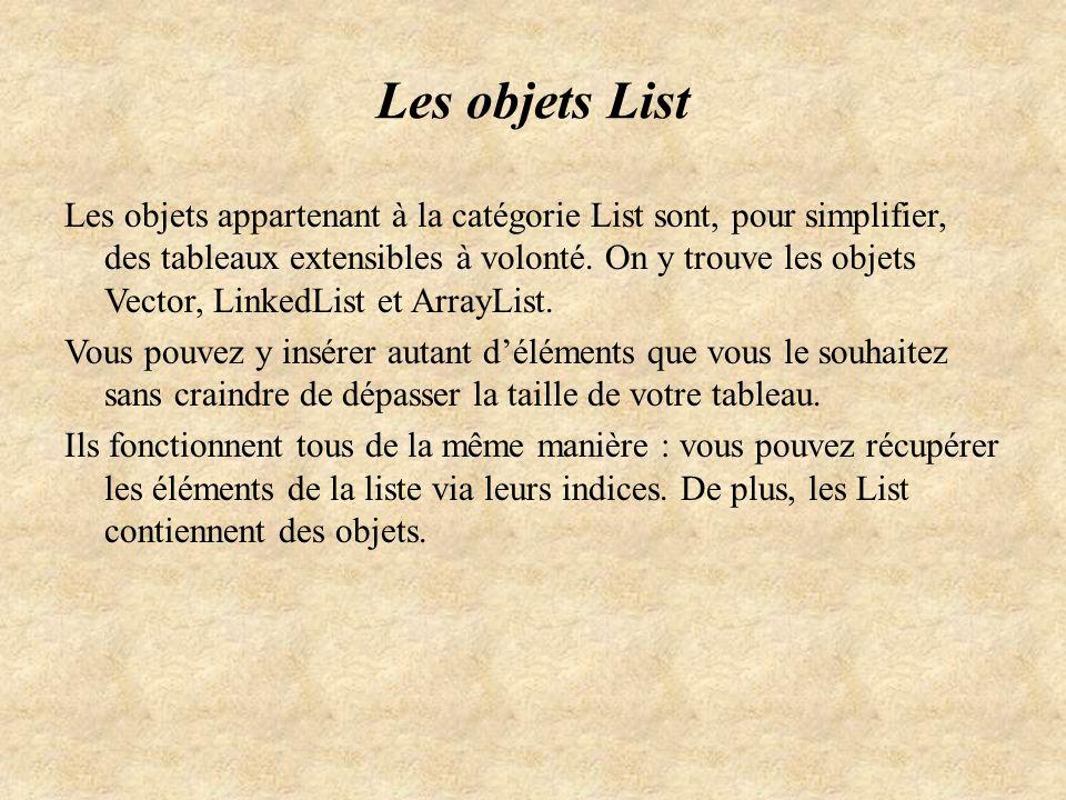 Les objets List