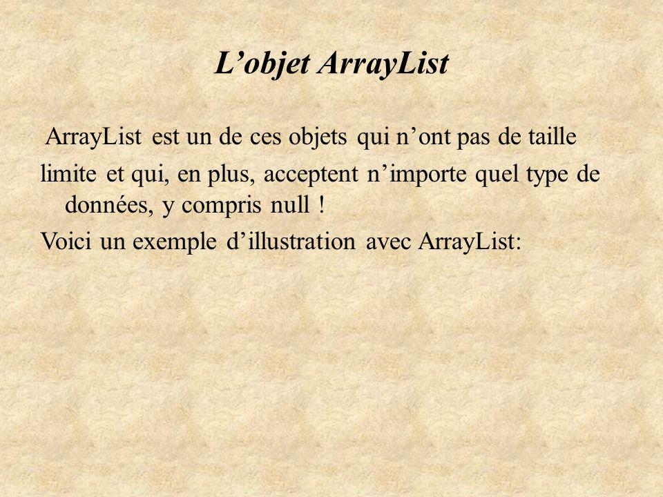 L'objet ArrayList