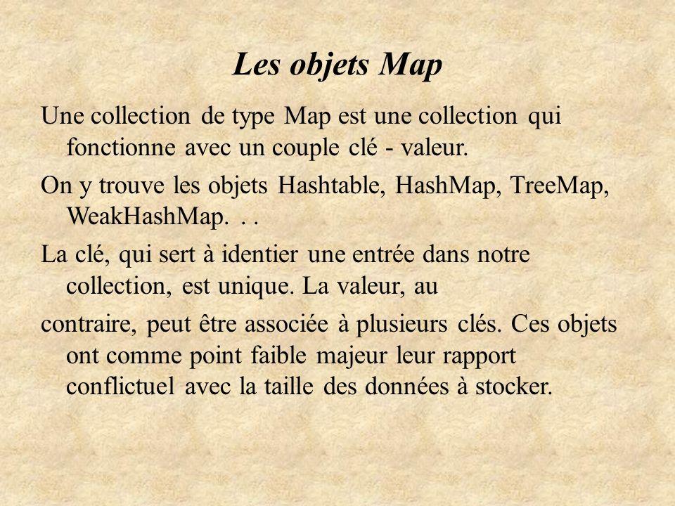 Les objets Map
