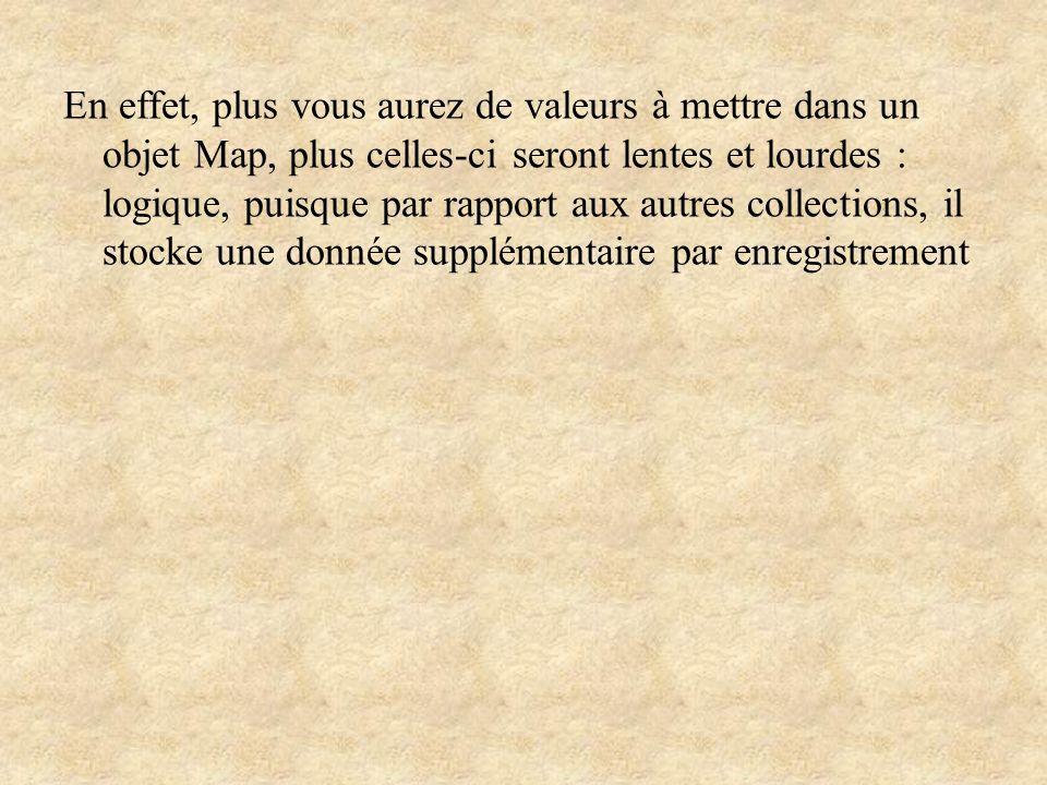 En effet, plus vous aurez de valeurs à mettre dans un objet Map, plus celles-ci seront lentes et lourdes : logique, puisque par rapport aux autres collections, il stocke une donnée supplémentaire par enregistrement