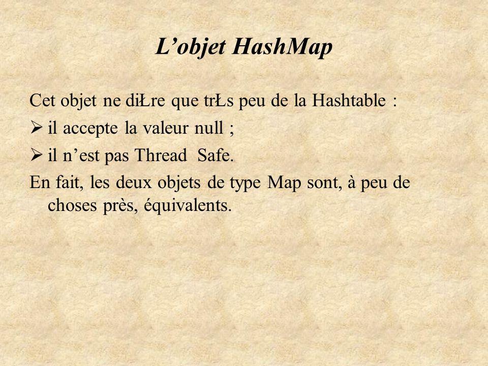 L'objet HashMap Cet objet ne diŁre que trŁs peu de la Hashtable :