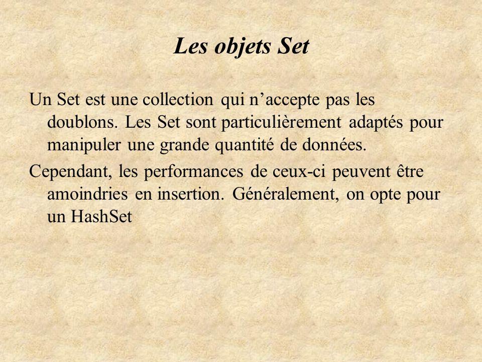Les objets Set