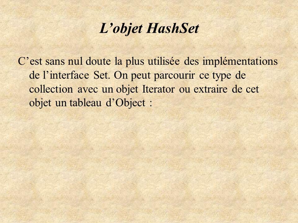 L'objet HashSet