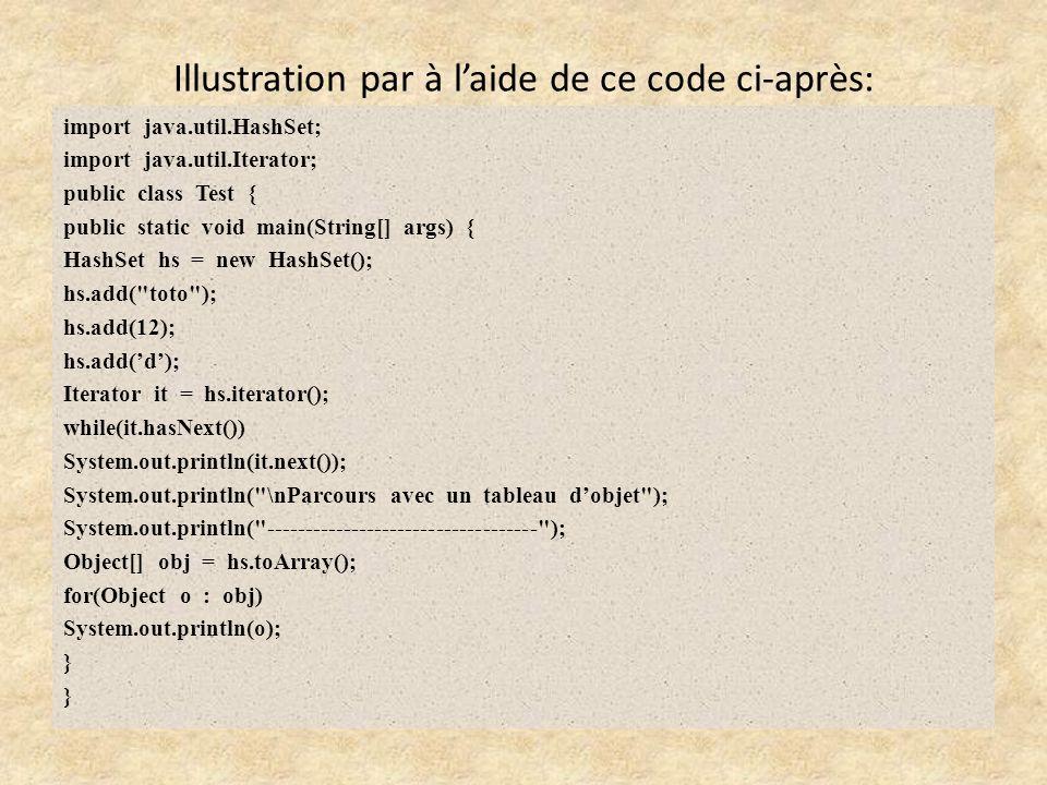 Illustration par à l'aide de ce code ci-après: