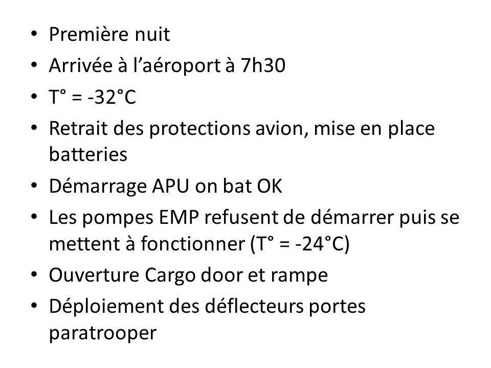 Première nuit Arrivée à l'aéroport à 7h30. T° = -32°C. Retrait des protections avion, mise en place batteries.