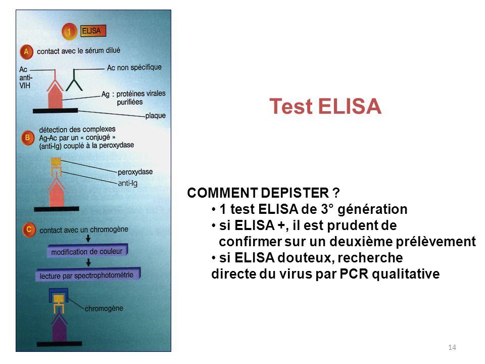 Test ELISA COMMENT DEPISTER 1 test ELISA de 3° génération