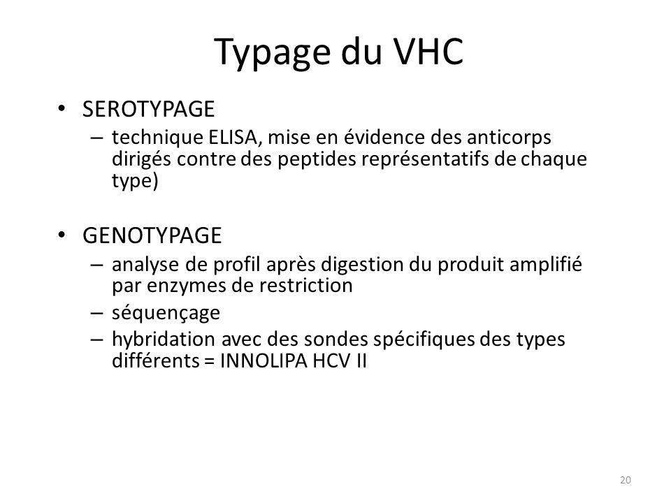 Typage du VHC SEROTYPAGE GENOTYPAGE