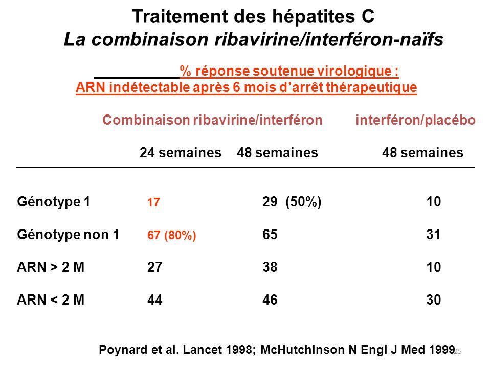 Traitement des hépatites C La combinaison ribavirine/interféron-naïfs