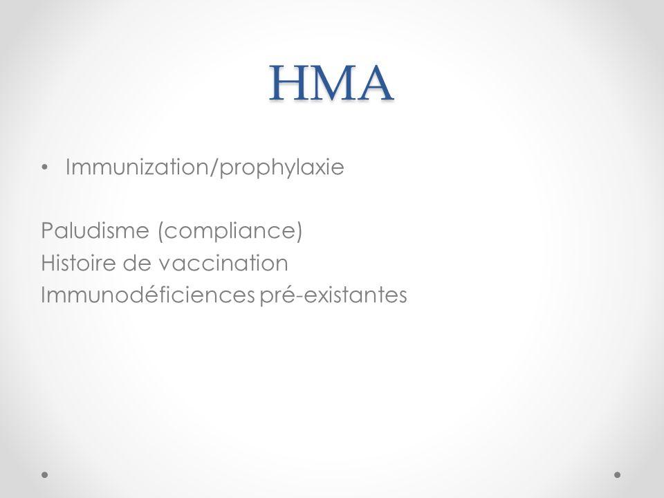 HMA Immunization/prophylaxie Paludisme (compliance)