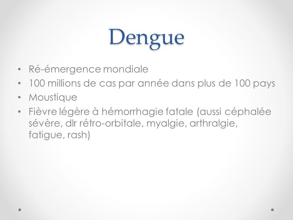 Dengue Ré-émergence mondiale