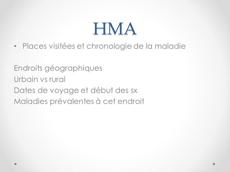 HMA Places visitées et chronologie de la maladie