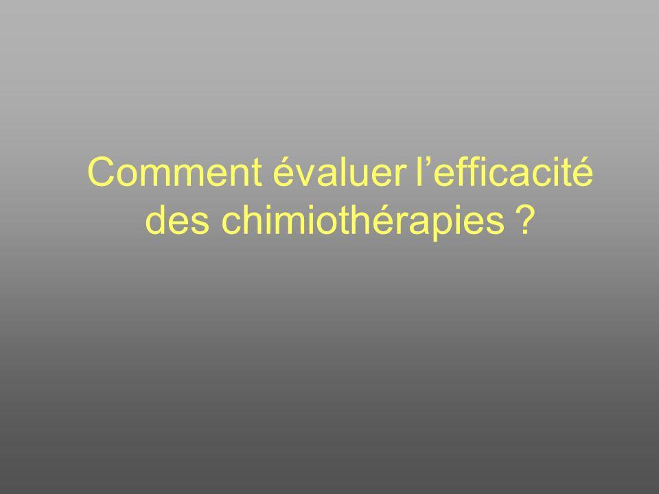 Comment évaluer l'efficacité des chimiothérapies