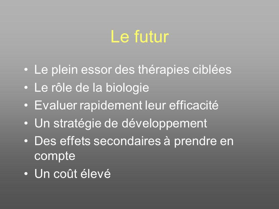 Le futur Le plein essor des thérapies ciblées Le rôle de la biologie