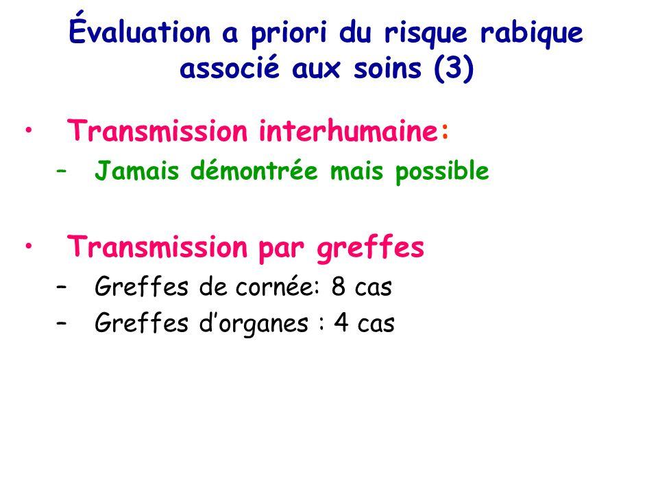 Évaluation a priori du risque rabique associé aux soins (3)