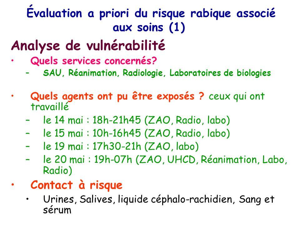 Évaluation a priori du risque rabique associé aux soins (1)