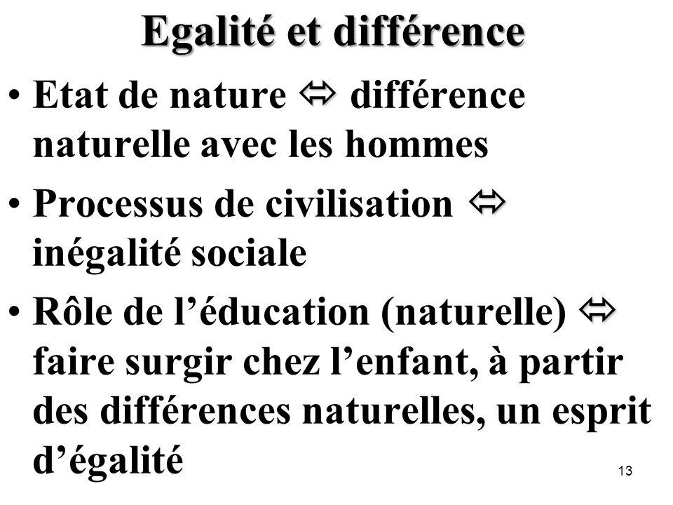 30/03/2017 Egalité et différence. Etat de nature  différence naturelle avec les hommes. Processus de civilisation  inégalité sociale.