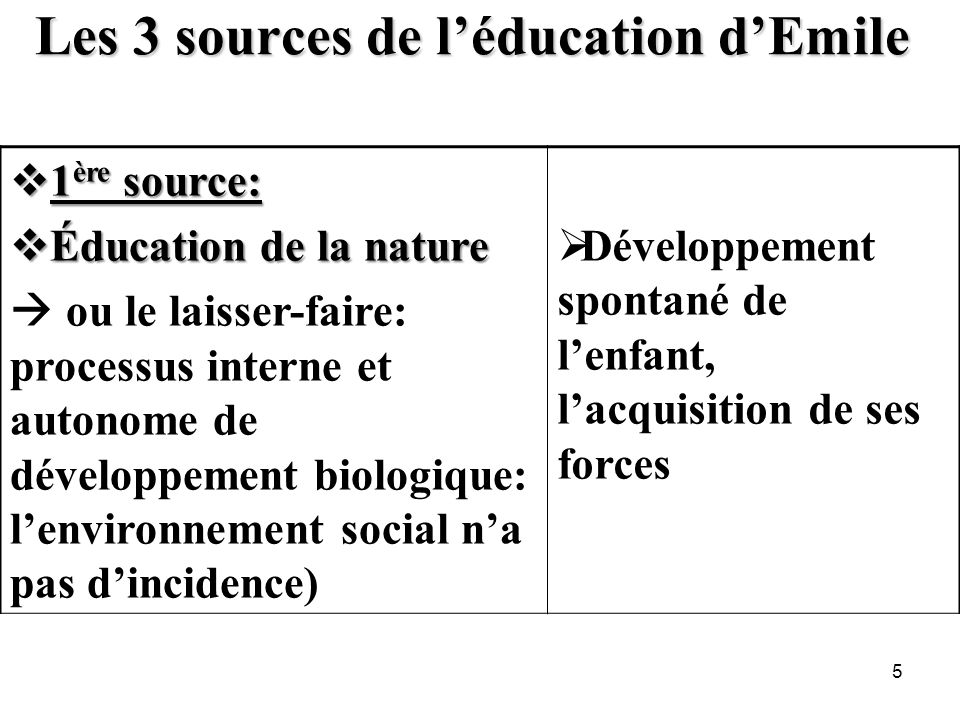 Les 3 sources de l'éducation d'Emile